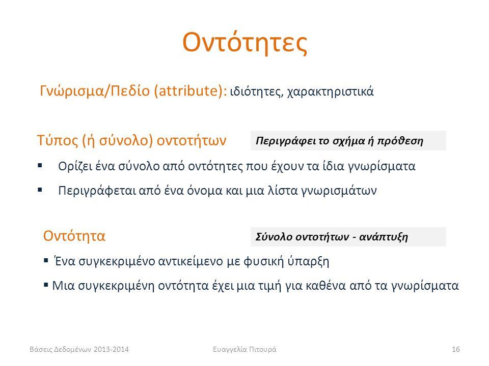 Βάσεις Δεδομένων 2013-2014Ευαγγελία Πιτουρά16 Τύπος (ή σύνολο) οντοτήτων  Ορίζει ένα σύνολο από οντότητες που έχουν τα ίδια γνωρίσματα  Περιγράφεται