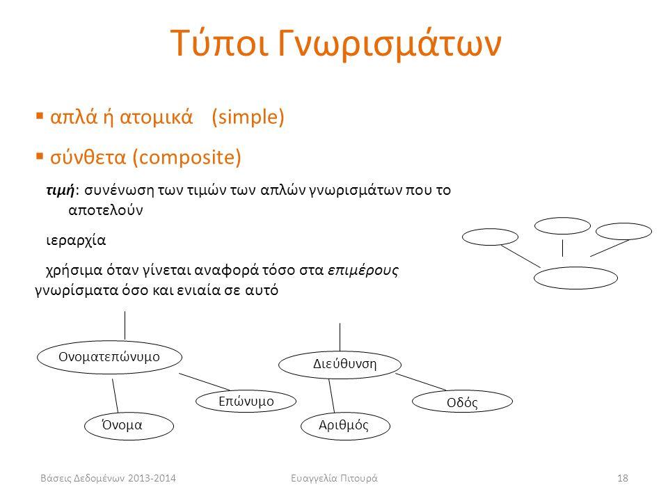 Βάσεις Δεδομένων 2013-2014Ευαγγελία Πιτουρά18  απλά ή ατομικά (simple)  σύνθετα (composite) τιμή: συνένωση των τιμών των απλών γνωρισμάτων που το απ