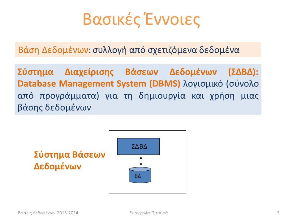 Βάσεις Δεδομένων 2013-2014Ευαγγελία Πιτουρά23 Γενικά, ένα (μονότιμο ή πλειότιμο) γνώρισμα Α ενός τύπου οντοτήτων Ε με πεδίο τιμών V μπορεί να οριστεί ως μια συνάρτηση από το Ε στο δυναμοσύνολο (P) του V Α : Ε  P(V) μονότιμα – μονοσύνολα, σύνολο από ένα στοιχείο σύνθετα - καρτεσιανό γινόμενο P(V 1 ) x P(V 2 ) x … P(V n ) – όπου V 1, V 2, …, V n τα πεδία τιμών των απλών συστατικών γνωρισμάτων του Α Πεδίο Τιμών