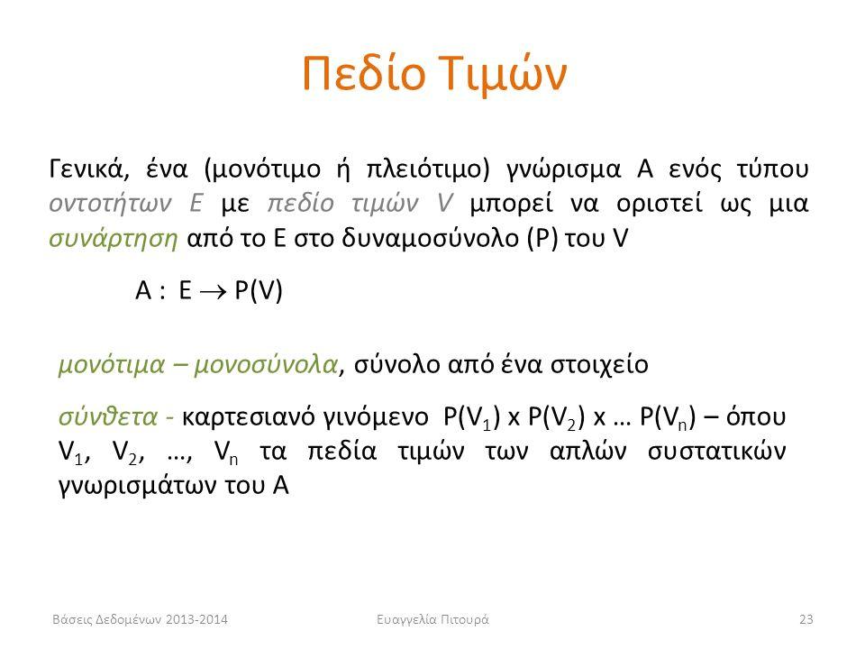 Βάσεις Δεδομένων 2013-2014Ευαγγελία Πιτουρά23 Γενικά, ένα (μονότιμο ή πλειότιμο) γνώρισμα Α ενός τύπου οντοτήτων Ε με πεδίο τιμών V μπορεί να οριστεί