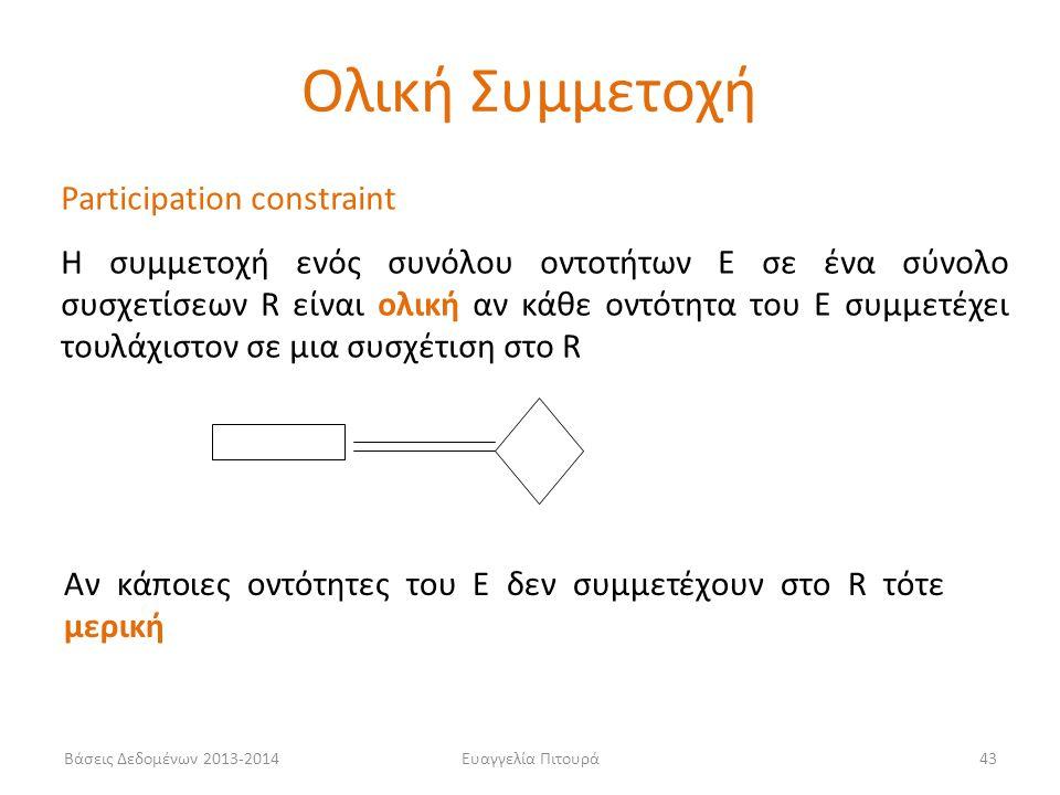Βάσεις Δεδομένων 2013-2014Ευαγγελία Πιτουρά43 Participation constraint Η συμμετοχή ενός συνόλου οντοτήτων Ε σε ένα σύνολο συσχετίσεων R είναι ολική αν