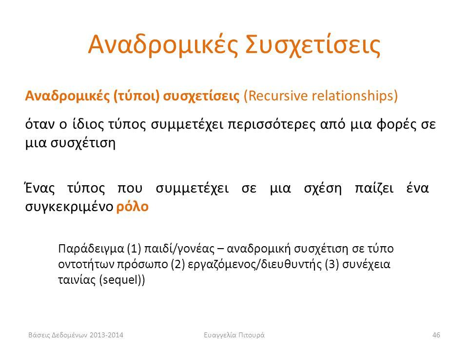 Βάσεις Δεδομένων 2013-2014Ευαγγελία Πιτουρά46 Αναδρομικές (τύποι) συσχετίσεις (Recursive relationships) όταν ο ίδιος τύπος συμμετέχει περισσότερες από