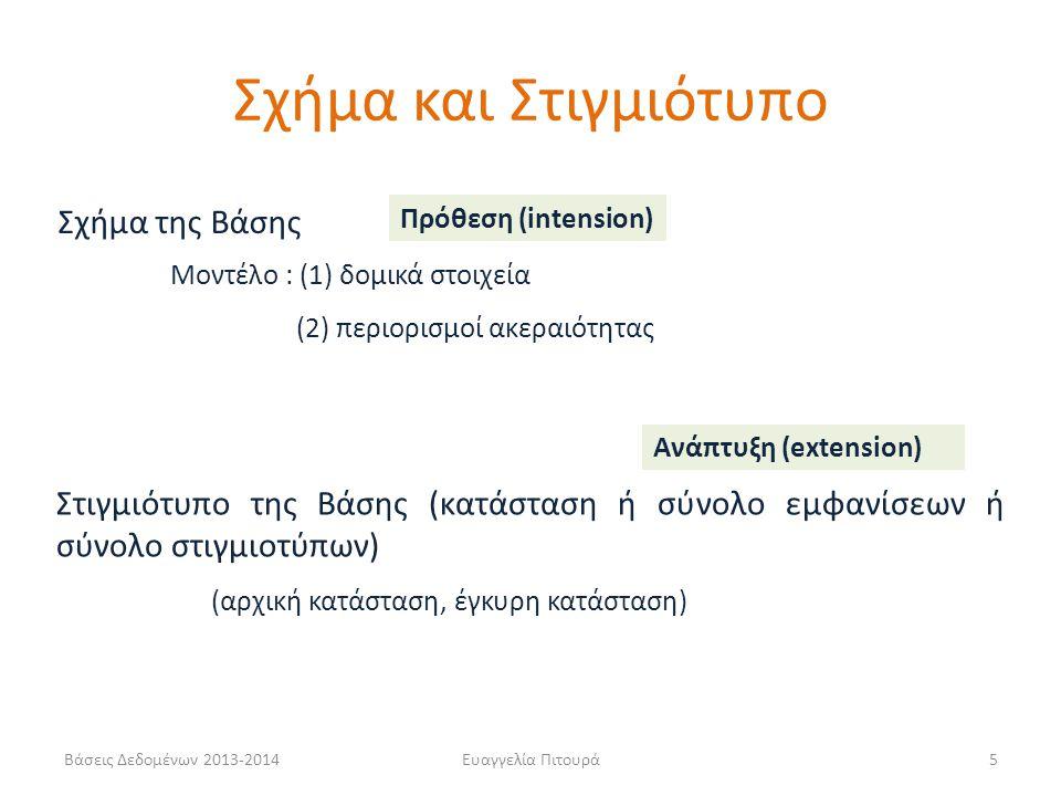 Βάσεις Δεδομένων 2013-2014Ευαγγελία Πιτουρά5 Σχήμα της Βάσης Μοντέλο : (1) δομικά στοιχεία (2) περιορισμοί ακεραιότητας Στιγμιότυπο της Βάσης (κατάστα