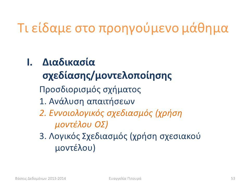Βάσεις Δεδομένων 2013-2014Ευαγγελία Πιτουρά53 I.Διαδικασία σχεδίασης/μοντελοποίησης Προσδιορισμός σχήματος 1. Ανάλυση απαιτήσεων 2. Εννοιολογικός σχεδ