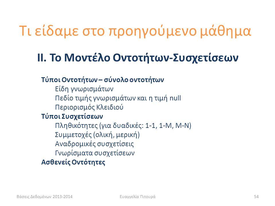 Βάσεις Δεδομένων 2013-2014Ευαγγελία Πιτουρά54 ΙΙ. Το Μοντέλο Οντοτήτων-Συσχετίσεων Τι είδαμε στο προηγούμενο μάθημα Τύποι Οντοτήτων – σύνολο οντοτήτων