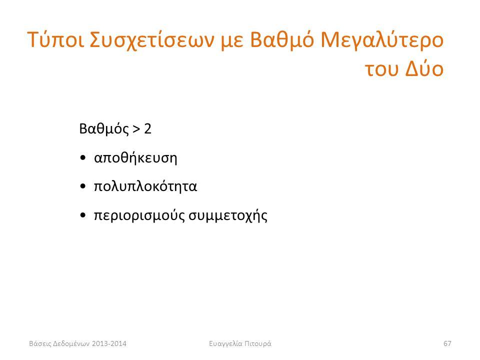 Βάσεις Δεδομένων 2013-2014Ευαγγελία Πιτουρά67 Βαθμός > 2 αποθήκευση πολυπλοκότητα περιορισμούς συμμετοχής Τύποι Συσχετίσεων με Βαθμό Μεγαλύτερο του Δύ