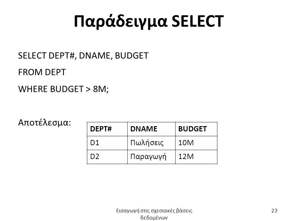 Παράδειγμα SELECT SELECT DEPT#, DNAME, BUDGET FROM DEPT WHERE BUDGET > 8M; Αποτέλεσμα: DEPT#DNAMEBUDGET D1Πωλήσεις10M D2Παραγωγή12M Εισαγωγή στις σχεσ