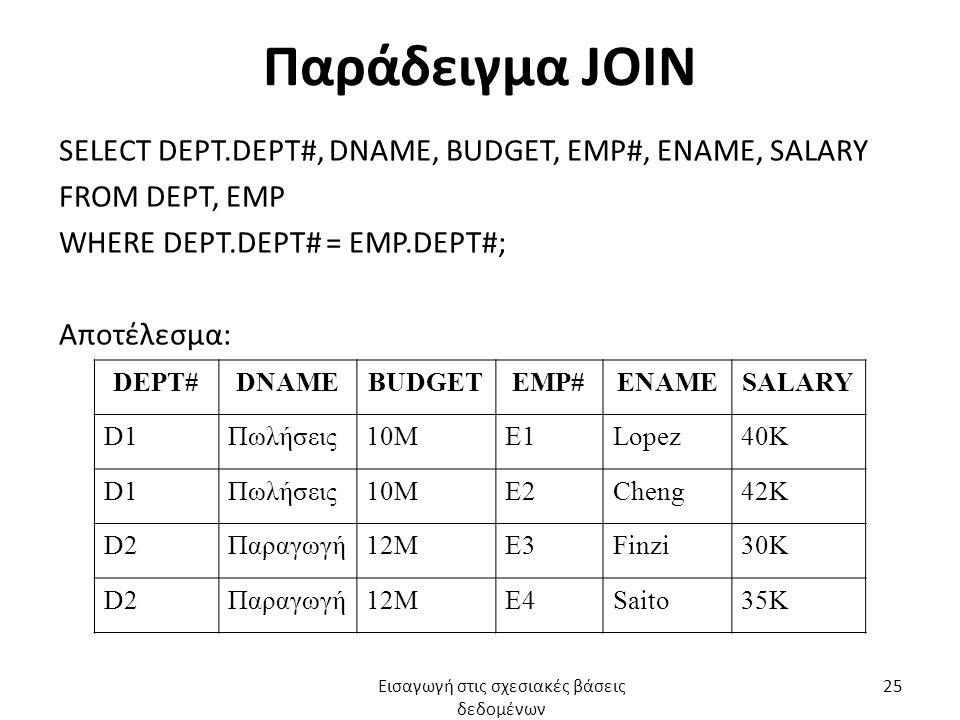 Παράδειγμα JOIN SELECT DEPT.DEPT#, DNAME, BUDGET, EMP#, ENAME, SALARY FROM DEPT, EMP WHERE DEPT.DEPT# = EMP.DEPT#; Αποτέλεσμα: DEPT#DNAMEBUDGETEMP#ENA