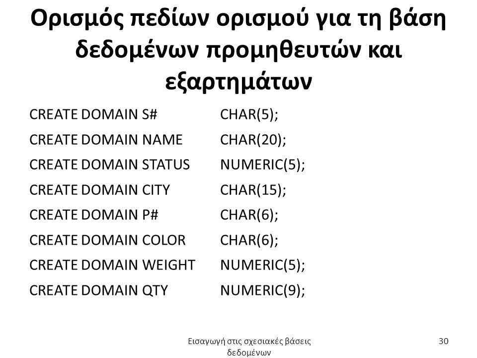 Ορισμός πεδίων ορισμού για τη βάση δεδομένων προμηθευτών και εξαρτημάτων CREATE DOMAIN S# CHAR(5); CREATE DOMAIN NAME CHAR(20); CREATE DOMAIN STATUS N