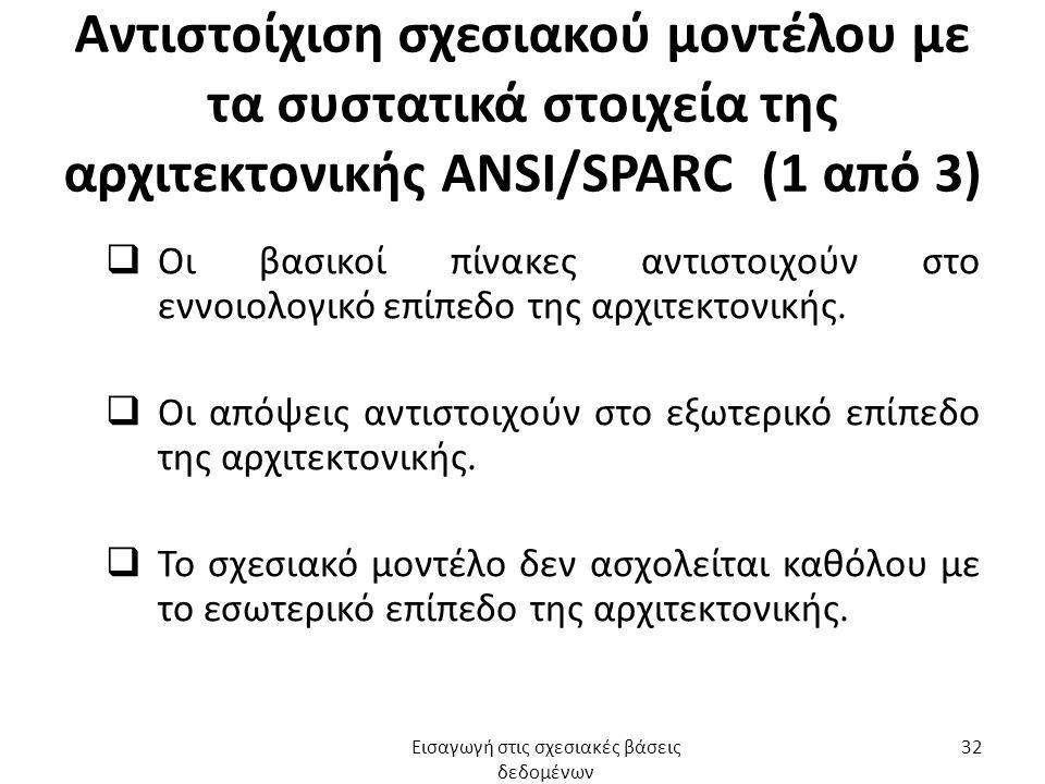Αντιστοίχιση σχεσιακού μοντέλου με τα συστατικά στοιχεία της αρχιτεκτονικής ANSI/SPARC (1 από 3)  Οι βασικοί πίνακες αντιστοιχούν στο εννοιολογικό επ