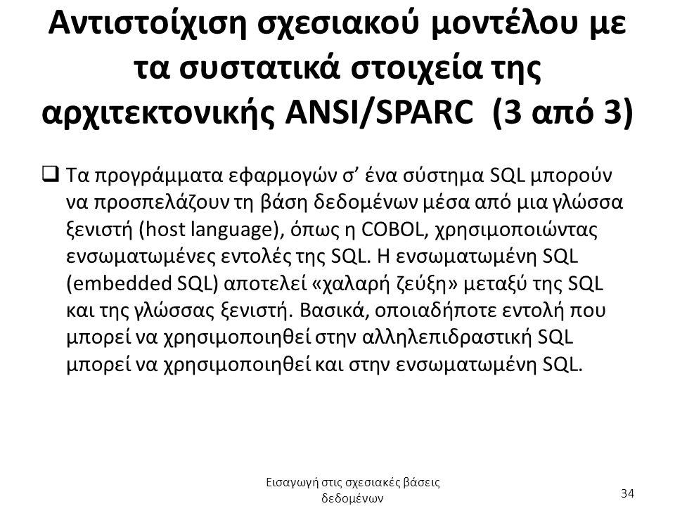 Αντιστοίχιση σχεσιακού μοντέλου με τα συστατικά στοιχεία της αρχιτεκτονικής ANSI/SPARC (3 από 3)  Τα προγράμματα εφαρμογών σ' ένα σύστημα SQL μπορούν