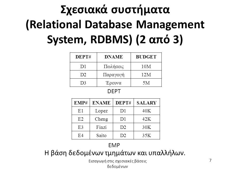 Σχεσιακά συστήματα (Relational Database Management System, RDBMS) (2 από 3) DEPT#DNAMEBUDGET D1Πωλήσεις10Μ D2Παραγωγή12Μ D3Έρευνα5Μ EMP#ENAMEDEPT#SALA