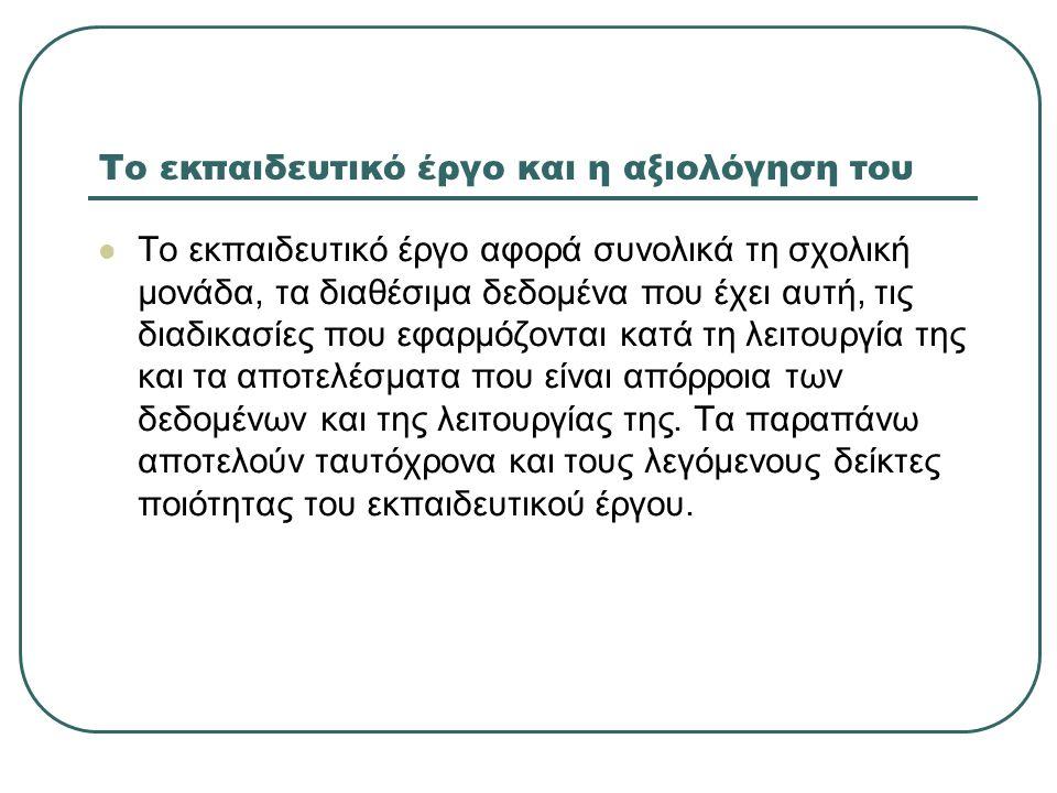 ΕΣΩΤΕΡΙΚΗ-ΕΞΩΤΕΡΙΚΗ ΑΞΙΟΛΟΓΗΣΗ ΣΤ.