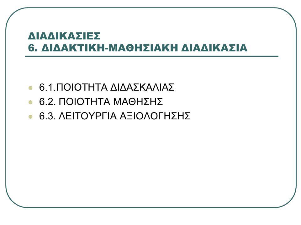 ΔΙΑΔΙΚΑΣΙΕΣ 6. ΔΙΔΑΚΤΙΚΗ-ΜΑΘΗΣΙΑΚΗ ΔΙΑΔΙΚΑΣΙΑ 6.1.ΠΟΙΟΤΗΤΑ ΔΙΔΑΣΚΑΛΙΑΣ 6.2. ΠΟΙΟΤΗΤΑ ΜΑΘΗΣΗΣ 6.3. ΛΕΙΤΟΥΡΓΙΑ ΑΞΙΟΛΟΓΗΣΗΣ