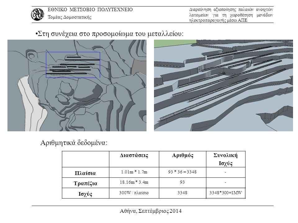 Αθήνα, Σεπτέμβριος 2014 Στη συνέχεια στο προσομοίωμα του μεταλλείου: Αριθμητικά δεδομένα: ΔιαστάσειςΑριθμός Συνολική Ισχύς Πλαίσια 1.01m * 1.7m93 * 36