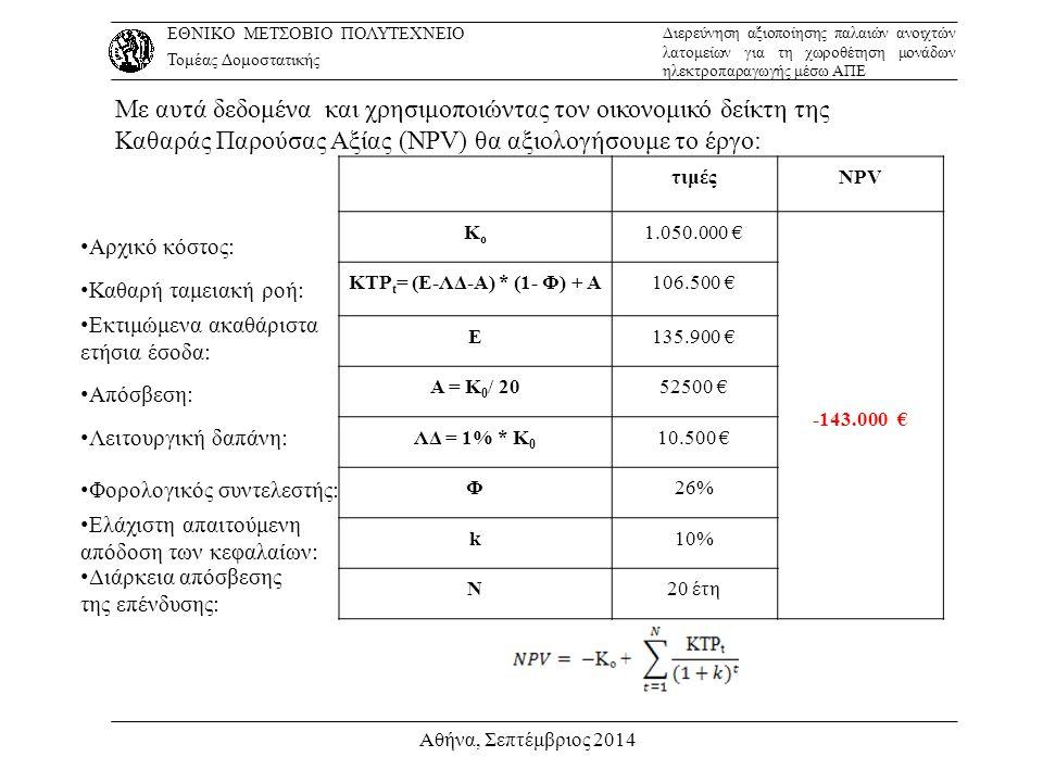 Αθήνα, Σεπτέμβριος 2014 Με αυτά δεδομένα και χρησιμοποιώντας τον οικονομικό δείκτη της Καθαράς Παρούσας Αξίας (NPV) θα αξιολογήσουμε το έργο: τιμέςNPV
