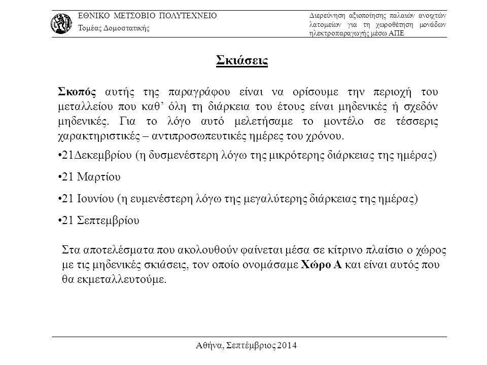 Αθήνα, Σεπτέμβριος 2014 Σκιάσεις Σκοπός αυτής της παραγράφου είναι να ορίσουμε την περιοχή του μεταλλείου που καθ' όλη τη διάρκεια του έτους είναι μηδ