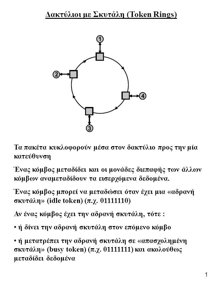 1 Δακτύλιοι με Σκυτάλη (Token Rings) Τα πακέτα κυκλοφορούν μέσα στον δακτύλιο προς την μία κατεύθυνση Ένας κόμβος μεταδίδει και οι μονάδες διεπαφής των άλλων κόμβων αναμεταδίδουν τα εισερχόμενα δεδομένα.