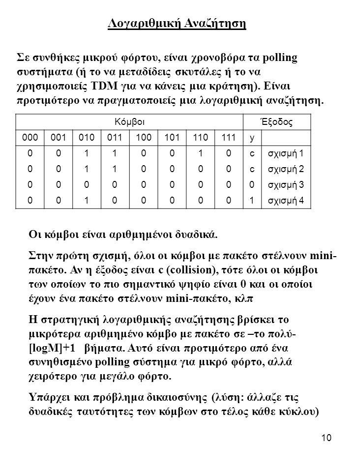 10 Λογαριθμική Αναζήτηση Σε συνθήκες μικρού φόρτου, είναι χρονοβόρα τα polling συστήματα (ή το να μεταδίδεις σκυτάλες ή το να χρησιμοποιείς TDM για να κάνεις μια κράτηση).
