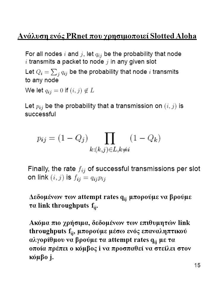 15 Aνάλυση ενός PRnet που χρησιμοποιεί Slotted Aloha Δεδομένων των attempt rates q ij μπορούμε να βρούμε τα link throughputs f ij.