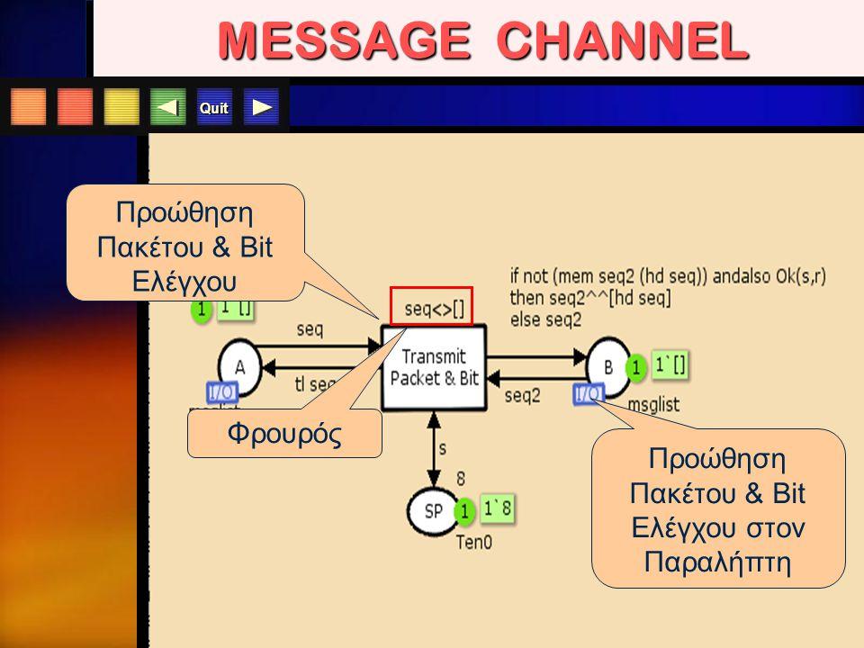 Quit MESSAGE CHANNEL Προώθηση Πακέτου & Bit Ελέγχου Φρουρός Προώθηση Πακέτου & Bit Ελέγχου στον Παραλήπτη