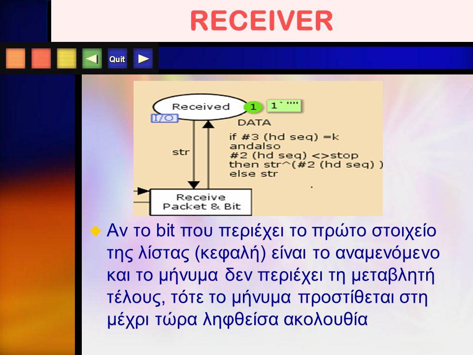 Quit RECEIVER   Αν το bit που περιέχει το πρώτο στοιχείο της λίστας (κεφαλή) είναι το αναμενόμενο και το μήνυμα δεν περιέχει τη μεταβλητή τέλους, τό