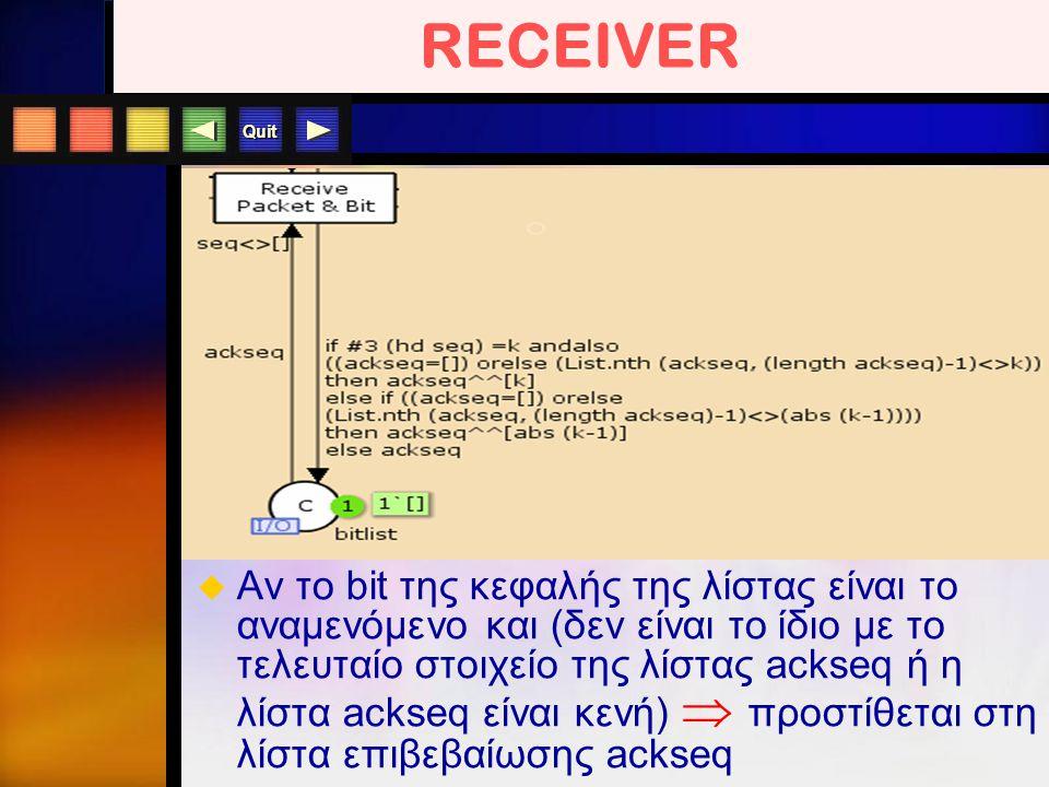 Quit RECEIVER   Αν το bit της κεφαλής της λίστας είναι το αναμενόμενο και (δεν είναι το ίδιο με το τελευταίο στοιχείο της λίστας ackseq ή η λίστα ac