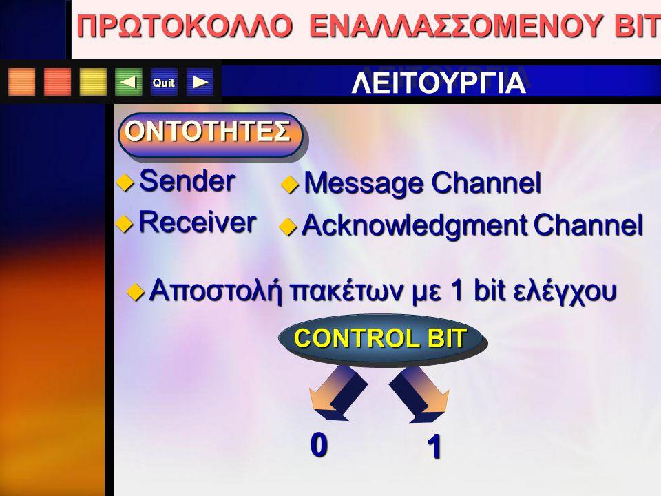 Quit ΠΡΩΤΟΚΟΛΛΟ ΕΝΑΛΛΑΣΣΟΜΕΝΟΥ ΒΙΤ ΛΕΙΤΟΥΡΓΙΑ  Μετάδοση: 1 ου πακέτου + bit ελέγχου 0 RECEIVERRECEIVER SENDERSENDER  Επιβεβαίωση: bit ελέγχου 0  Μετάδοση: 2 ου πακέτου + bit ελέγχου 1  Επιβεβαίωση: bit ελέγχου 1 RECEIVERRECEIVER SENDERSENDER Με λήψη 1 ου πακέτου Με παραλαβή επιβεβαίωσης Με λήψη 2 ου πακέτου