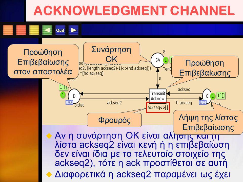 Quit ACKNOWLEDGMENT CHANNEL Προώθηση Επιβεβαίωσης Φρουρός Συνάρτηση OK Προώθηση Επιβεβαίωσης στον αποστολέα   Αν η συνάρτηση ΟΚ είναι αληθής και (η