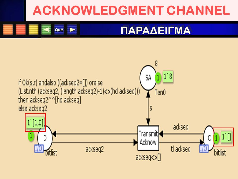 Quit ACKNOWLEDGMENT CHANNEL ΠΑΡΑΔΕΙΓΜΑ