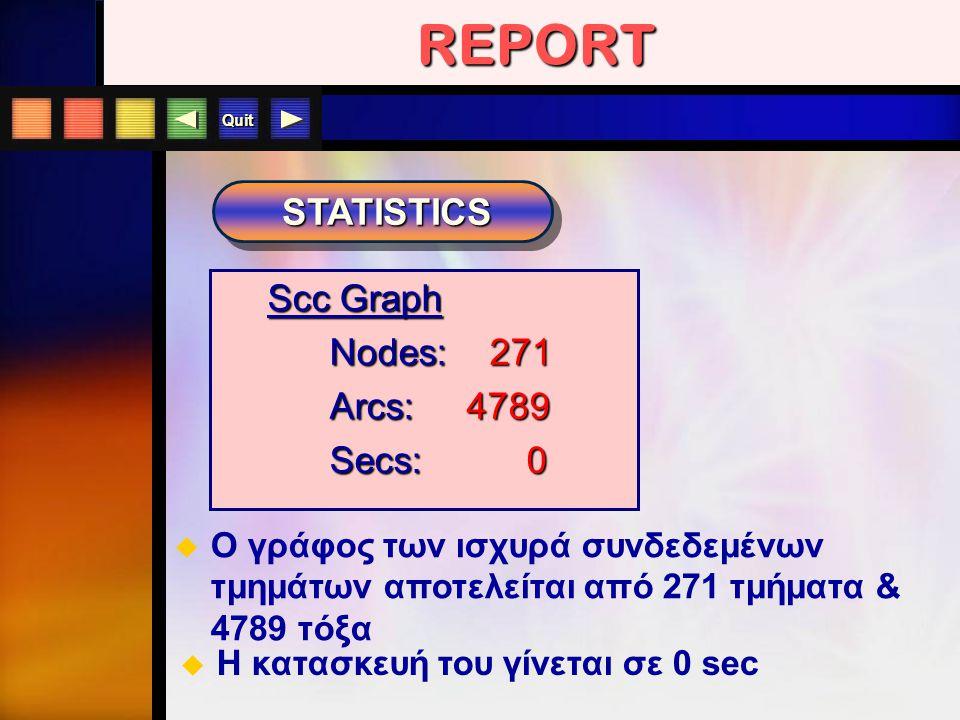Quit STATISTICS Scc Graph Nodes: 271 Nodes: 271 Arcs: 4789 Arcs: 4789 Secs: 0 Secs: 0  Ο γράφος των ισχυρά συνδεδεμένων τμημάτων αποτελείται από 271
