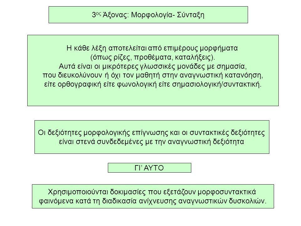 3 ος Άξονας: Μορφολογία- Σύνταξη Οι δεξιότητες μορφολογικής επίγνωσης και οι συντακτικές δεξιότητες είναι στενά συνδεδεμένες με την αναγνωστική δεξιότητα Χρησιμοποιούνται δοκιμασίες που εξετάζουν μορφοσυντακτικά φαινόμενα κατά τη διαδικασία ανίχνευσης αναγνωστικών δυσκολιών.