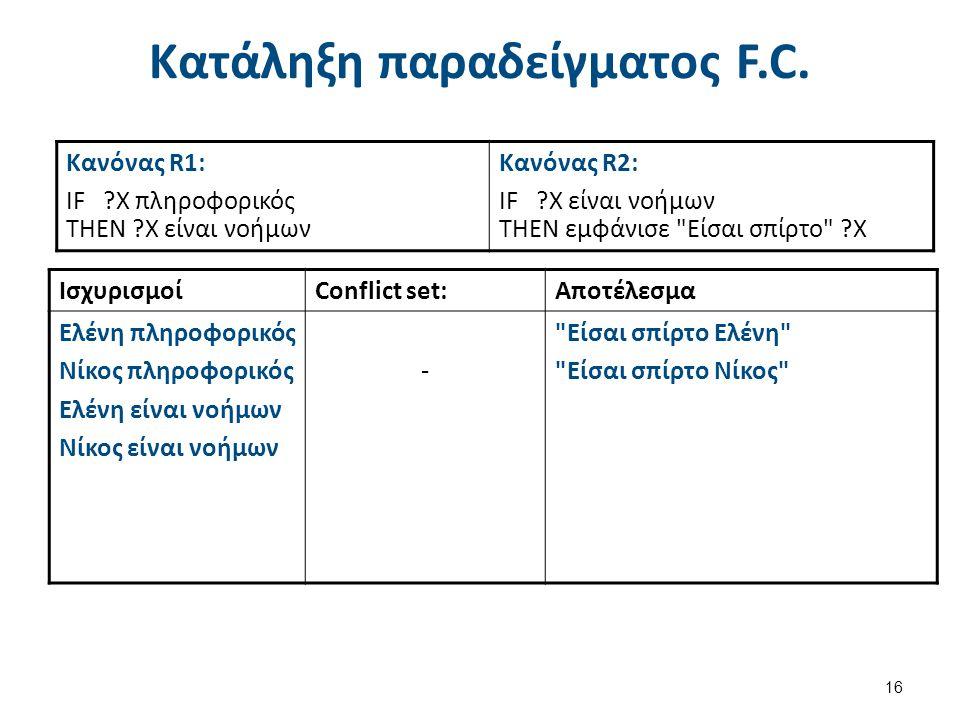 Κατάληξη παραδείγματος F.C.