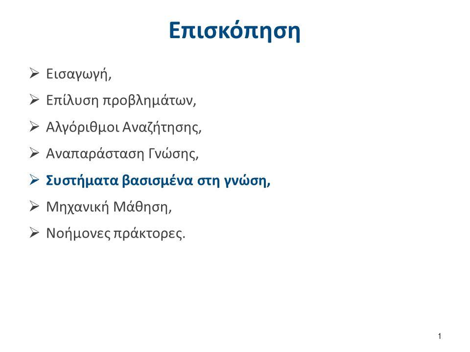 Κύκλοι λειτουργίας για το πρόβλημα του αγρότη (5 από 7) 22 Μνήμη ΕργασίαςΣύνολο σύγκρουσης Κανόνας που πυροδοτείται (is F left) (is W right) (is G left) (is S left) (opposite right left) (opposite left right) R4 (?s = left) Μνήμη ΕργασίαςΣύνολο σύγκρουσης Κανόνας που πυροδοτείται (is F right) (is W right) (is G left) (is S right) (opposite right left) (opposite left right) R4