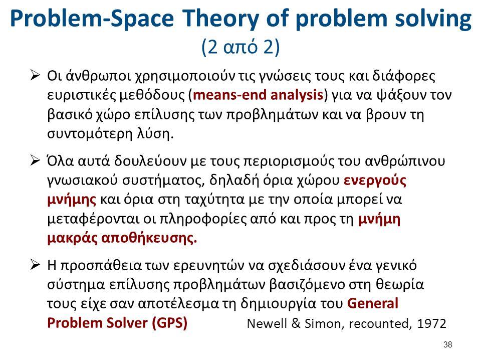 Problem-Space Theory of problem solving (2 από 2)  Οι άνθρωποι χρησιμοποιούν τις γνώσεις τους και διάφορες ευριστικές μεθόδους (means-end analysis) για να ψάξουν τον βασικό χώρο επίλυσης των προβλημάτων και να βρουν τη συντομότερη λύση.
