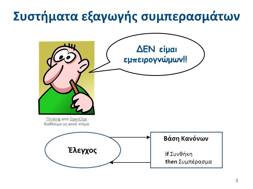 Συστήματα εξαγωγής συμπερασμάτων 3 ThinkingThinking από OpenClips διαθέσιμο ως κοινό κτήμαOpenClips ΔΕΝ είμαι εμπειρογνώμων!.