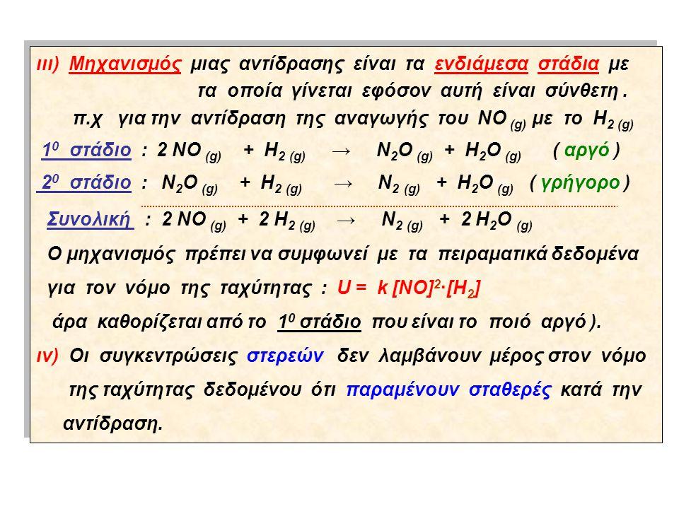 ΝΟΜΟΣ ΤΗΣ ΤΑΧΥΤΗΤΑΣ Είναι η μαθηματική έκφραση της στιγμιαίας ταχύτητας ( U ) συναρτήσει των συγκεντρώσεων των αντιδρώντων. Για την αντίδραση π.χ. α Α