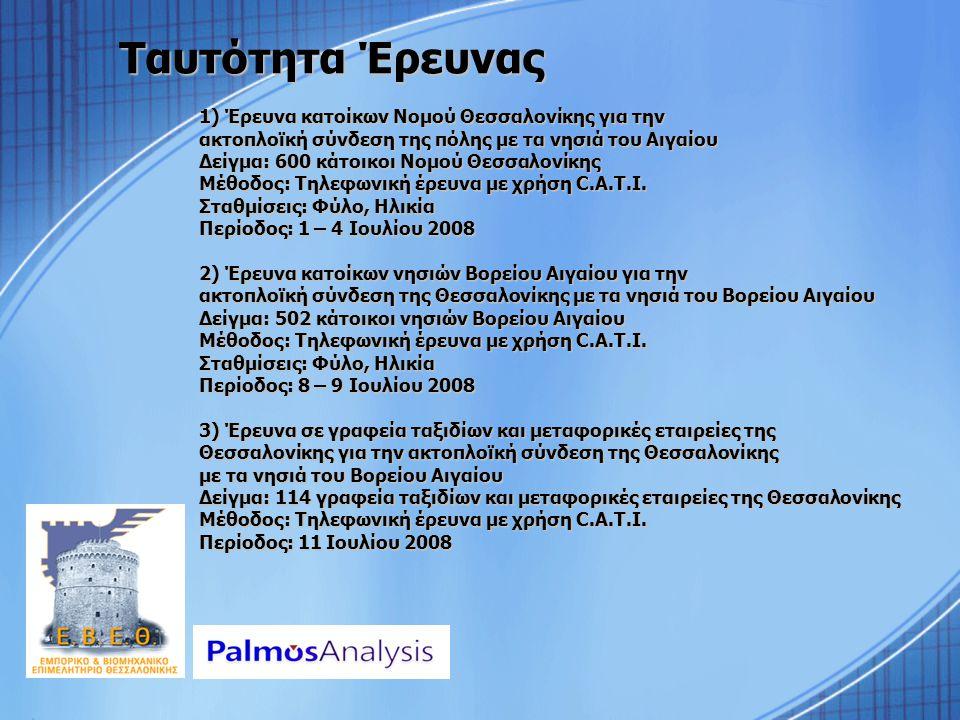 Ταυτότητα Έρευνας 1) Έρευνα κατοίκων Νομού Θεσσαλονίκης για την ακτοπλοϊκή σύνδεση της πόλης με τα νησιά του Αιγαίου Δείγμα: 600 κάτοικοι Νομού Θεσσαλονίκης Μέθοδος: Τηλεφωνική έρευνα με χρήση C.A.T.I.