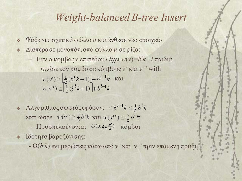 Weight-balanced B-tree Insert  Ψάξε για σχετικό φύλλο u και ένθεσε νέο στοιχείο  Διαπέρασε μονοπάτι από φύλλο u σε ρίζα: –Εάν ο κόμβος v επιπέδου l έχει w(v)=b l k+1 παιδιά –σπάσε τον κόμβο σε κόμβους v' και v'' with – και  Αλγόριθμος σωστός εφόσον: έτσι ώστε και –Προσπελαύνονται κόμβοι  Ιδότητα βαροζύγισης: - Ω(b l k) ενημερώσεις κάτω από v' και v'' πριν επόμενη πράξη.