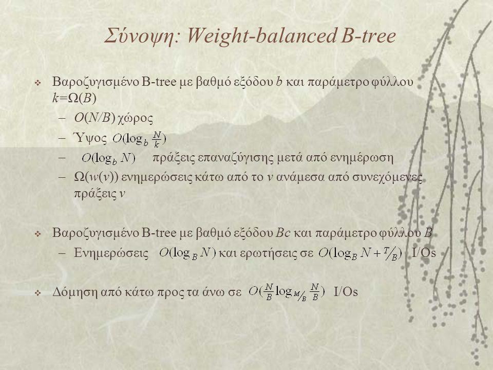 Σύνοψη: Weight-balanced B-tree  Βαροζυγισμένο B-tree με βαθμό εξόδου b και παράμετρο φύλλου k=Ω(B) –O(N/B) χώρος –Ύψος – πράξεις επαναζύγισης μετά από ενημέρωση –Ω(w(v)) ενημερώσεις κάτω από το v ανάμεσα από συνεχόμενες πράξεις v  Βαροζυγισμένο B-tree με βαθμό εξόδου Bc και παράμετρο φύλλου B –Ενημερώσεις και ερωτήσεις σε I/Os  Δόμηση από κάτω προς τα άνω σε I/Os
