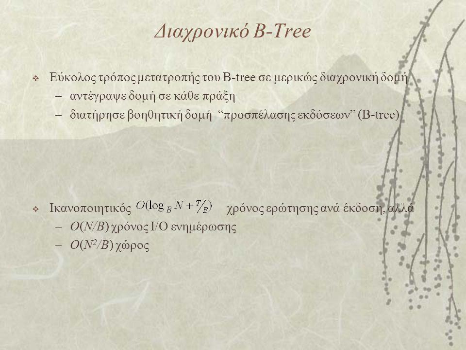 Διαχρονικό Β-Tree  Εύκολος τρόπος μετατροπής του B-tree σε μερικώς διαχρονική δομή –αντέγραψε δομή σε κάθε πράξη –διατήρησε βοηθητική δομή προσπέλασης εκδόσεων (B-tree)  Ικανοποιητικός χρόνος ερώτησης ανά έκδοση, αλλά –O(N/B) χρόνος I/O ενημέρωσης –O(N 2 /B) χώρος