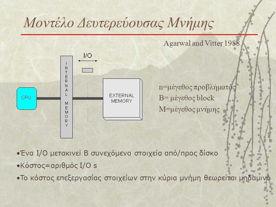Μοντέλο Δευτερεύουσας Μνήμης Agarwal and Vitter 1988 n=μέγεθος προβλήματος Β= μέγεθος block M=μέγεθος μνήμης Ένα Ι/Ο μετακινεί B συνεχόμενα στοιχεία από/προς δίσκο Κόστος=αριθμός Ι/Ο s To κόστος επεξεργασίας στοιχείων στην κύρια μνήμη θεωρείται μηδαμινό