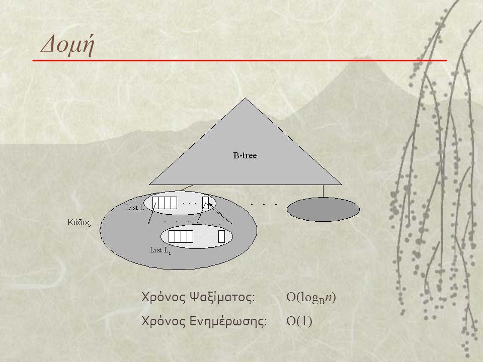 Δομή Χρόνος Ψαξίματος :O(log B n) Χρόνος Ενημέρωσης : O(1)