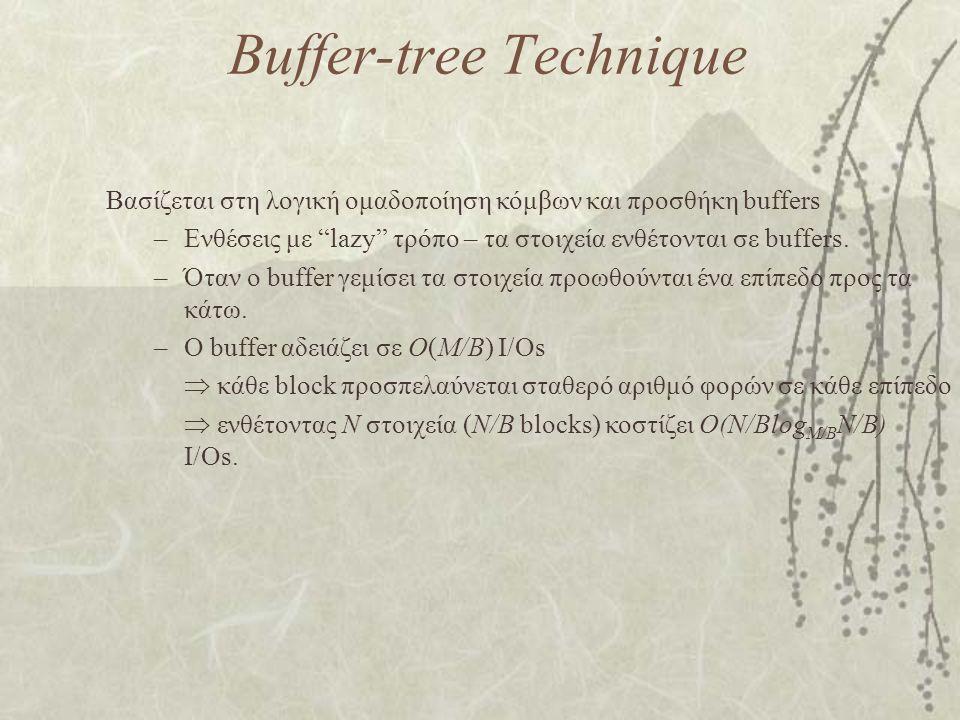 Βασίζεται στη λογική ομαδοποίηση κόμβων και προσθήκη buffers –Ενθέσεις με lazy τρόπο – τα στοιχεία ενθέτονται σε buffers.