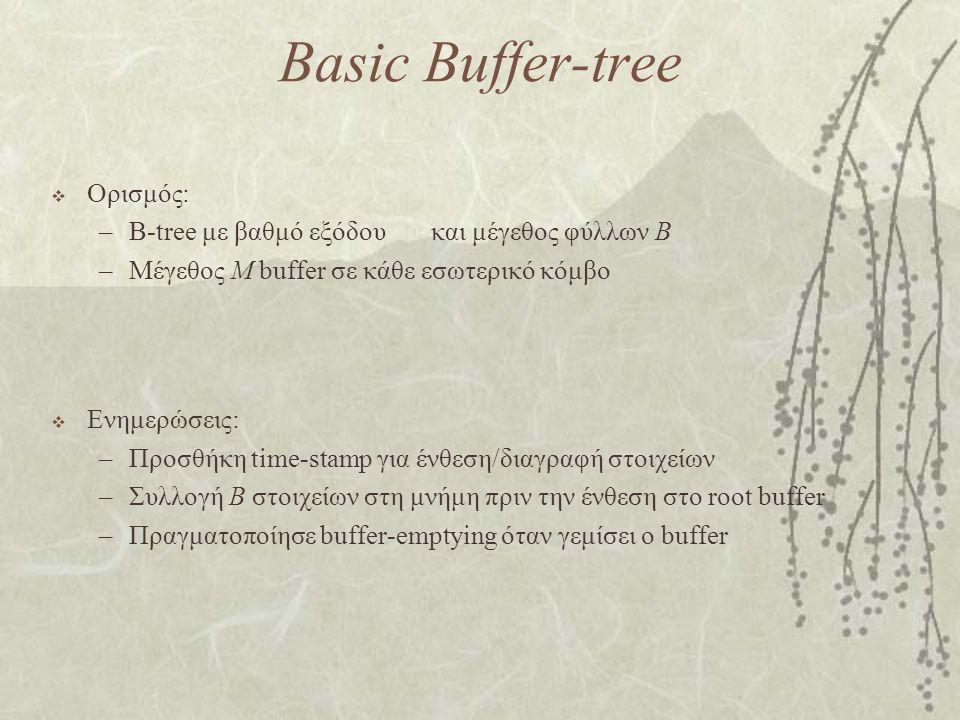  Ορισμός: –B-tree με βαθμό εξόδου και μέγεθος φύλλων B –Μέγεθος M buffer σε κάθε εσωτερικό κόμβο  Ενημερώσεις: –Προσθήκη time-stamp για ένθεση/διαγραφή στοιχείων –Συλλογή B στοιχείων στη μνήμη πριν την ένθεση στο root buffer –Πραγματοποίησε buffer-emptying όταν γεμίσει ο buffer Basic Buffer-tree
