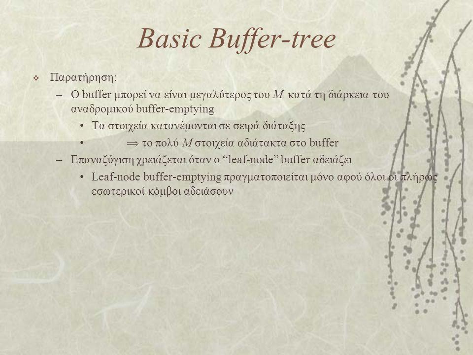  Παρατήρηση: –Ο buffer μπορεί να είναι μεγαλύτερος του M κατά τη διάρκεια του αναδρομικού buffer-emptying Τα στοιχεία κατανέμονται σε σειρά διάταξης  το πολύ M στοιχεία αδιάτακτα στο buffer –Επαναζύγιση χρειάζεται όταν ο leaf-node buffer αδειάζει Leaf-node buffer-emptying πραγματοποιείται μόνο αφού όλοι οι πλήρως εσωτερικοί κόμβοι αδειάσουν