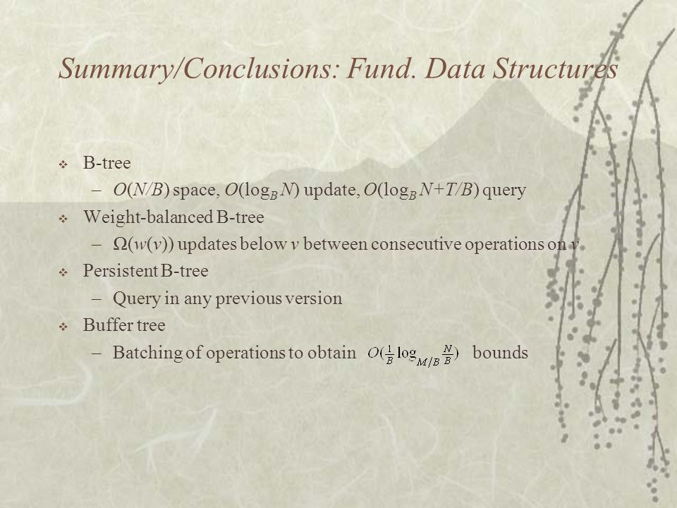 Summary/Conclusions: Fund.