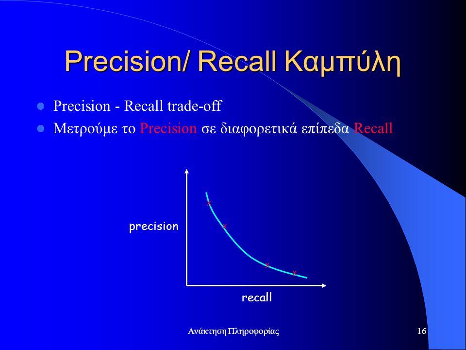 Ανάκτηση Πληροφορίας16 Precision/ Recall Καμπύλη Precision - Recall trade-off Μετρούμε το Precision σε διαφορετικά επίπεδα Recall precision recall x x