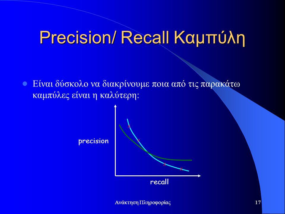 Ανάκτηση Πληροφορίας17 Precision/ Recall Καμπύλη Είναι δύσκολο να διακρίνουμε ποια από τις παρακάτω καμπύλες είναι η καλύτερη: precision recall x x x