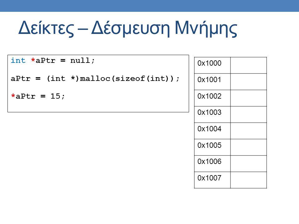 Δείκτες – Δέσμευση Μνήμης int *aPtr = null; aPtr = (int *)malloc(sizeof(int)); *aPtr = 15; 0x1000 0x1001 0x1002 0x1003 0x1004 0x1005 0x1006 0x1007